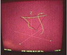 ANTENNA CURRENTS